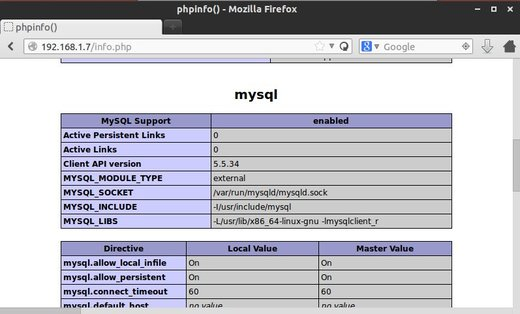 php & mysql is working